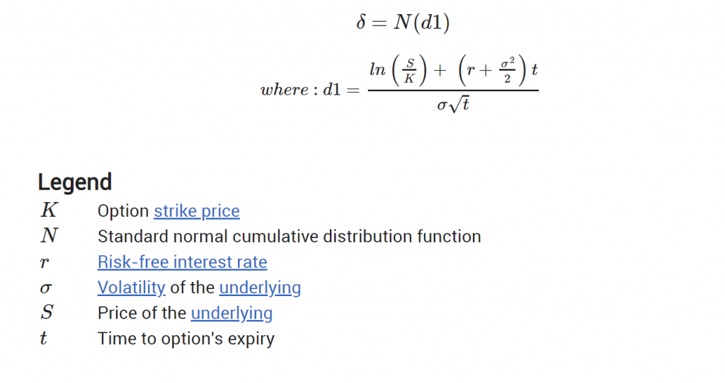 Options Delta Equation