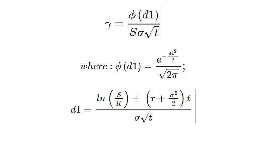 options gamma math